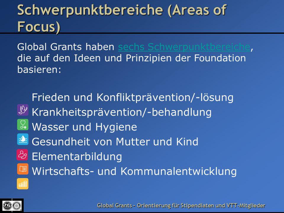Schwerpunktbereiche (Areas of Focus)