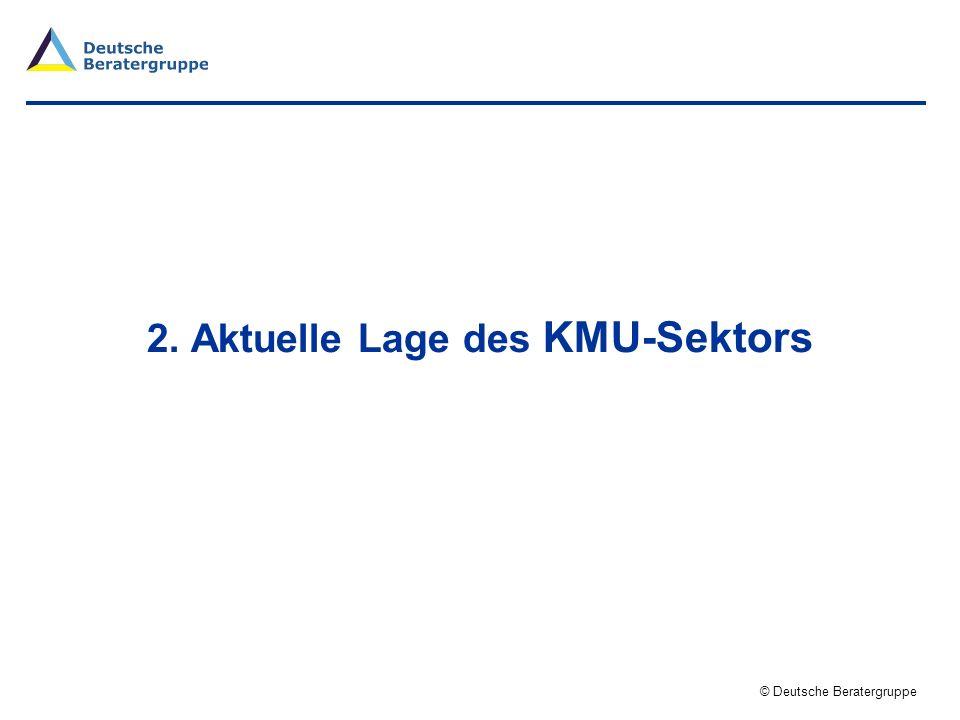 2. Aktuelle Lage des KMU-Sektors