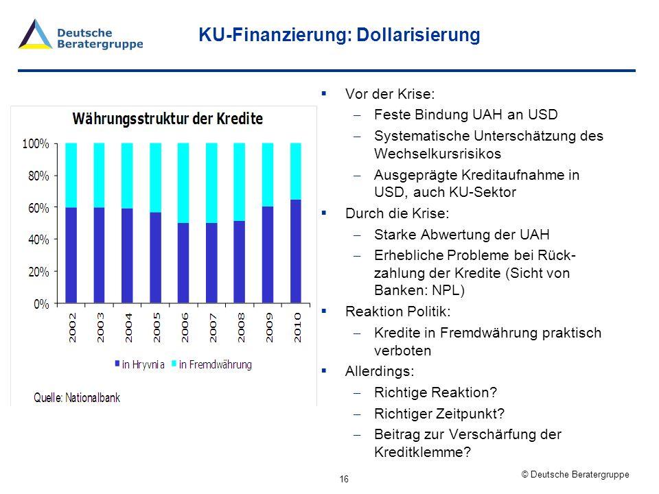 KU-Finanzierung: Dollarisierung