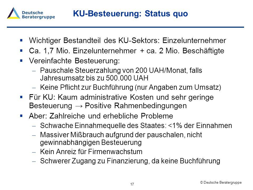 KU-Besteuerung: Status quo