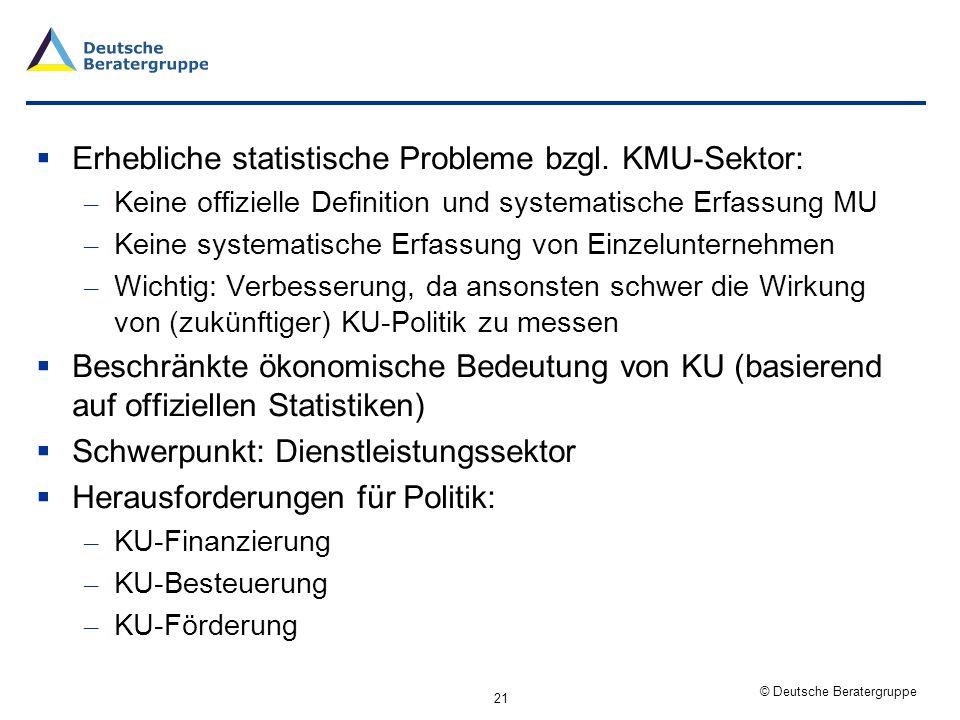 Erhebliche statistische Probleme bzgl. KMU-Sektor: