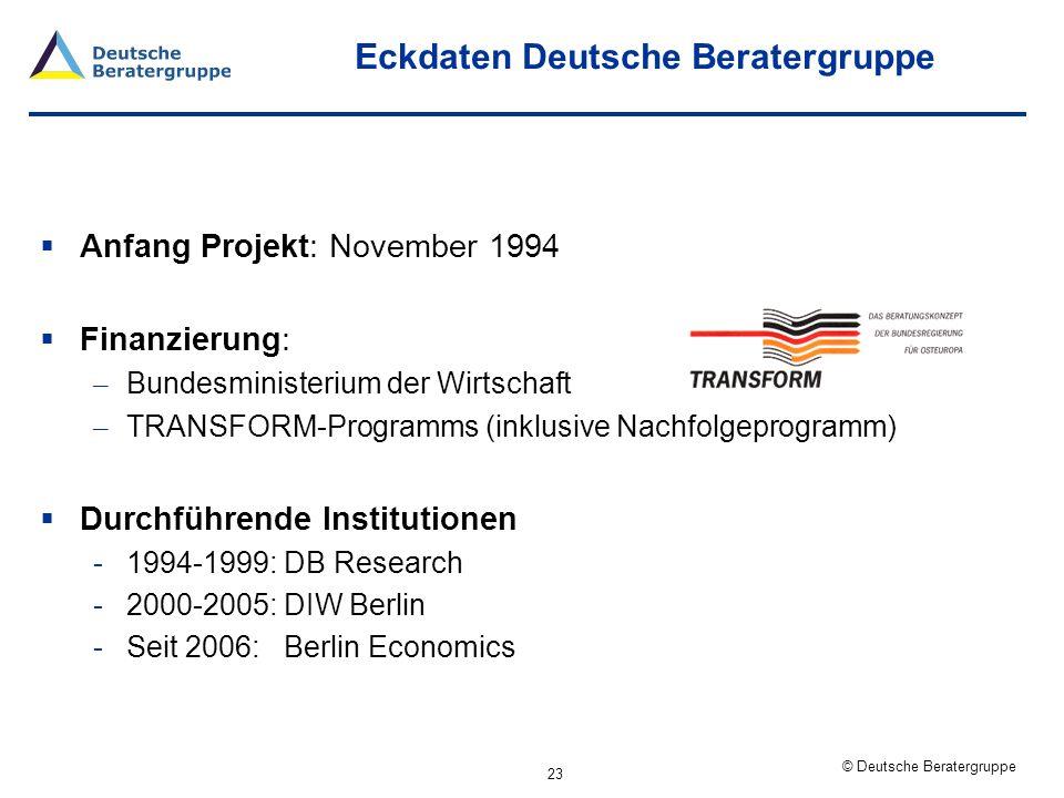 Eckdaten Deutsche Beratergruppe