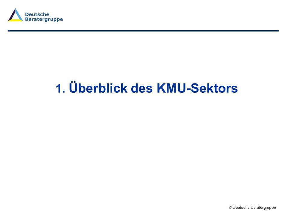 1. Überblick des KMU-Sektors