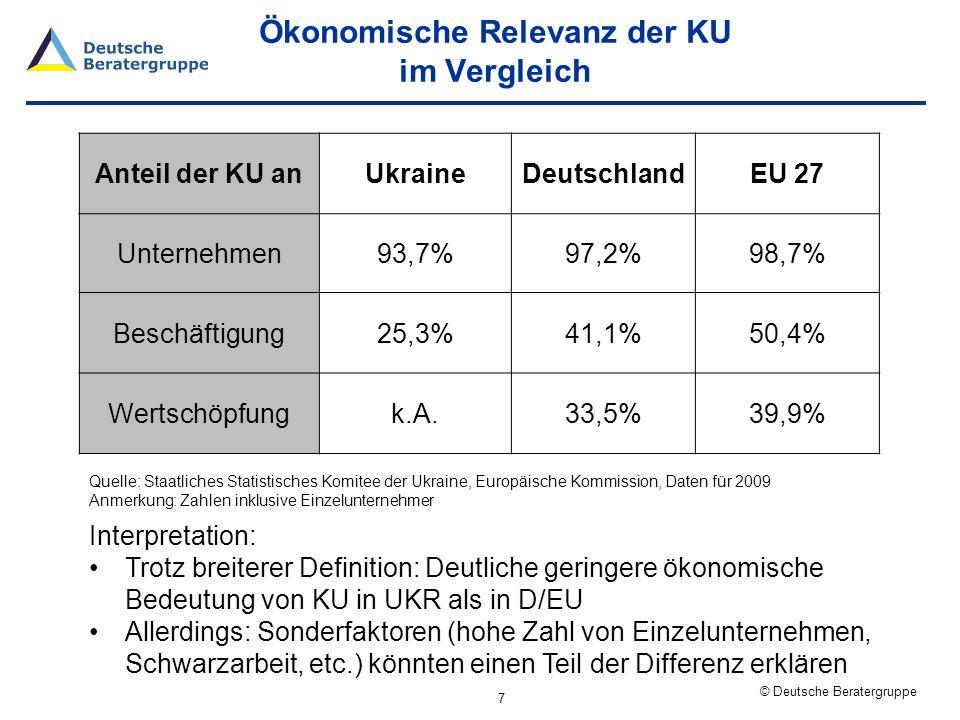 Ökonomische Relevanz der KU im Vergleich