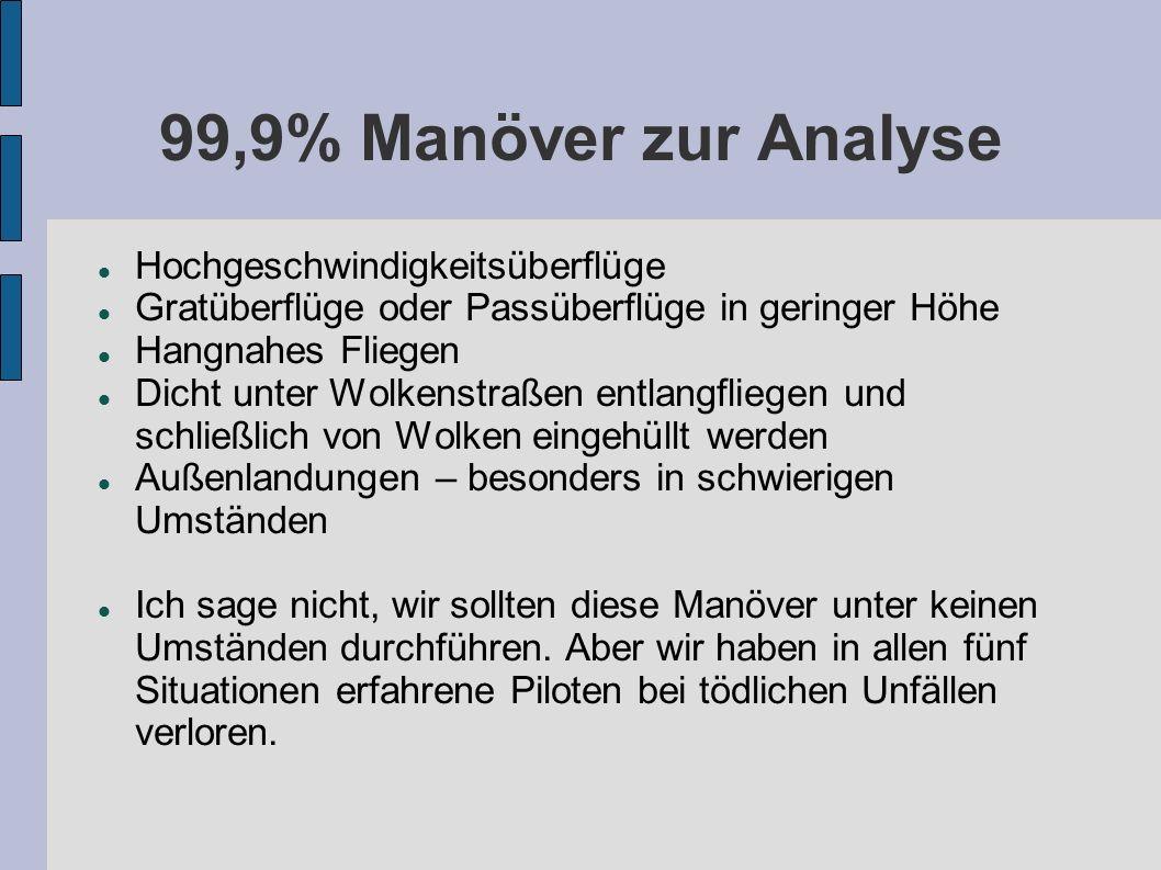 99,9% Manöver zur Analyse Hochgeschwindigkeitsüberflüge