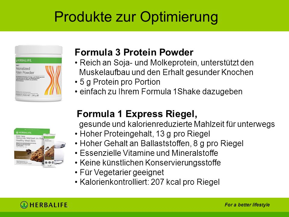 Produkte zur Optimierung