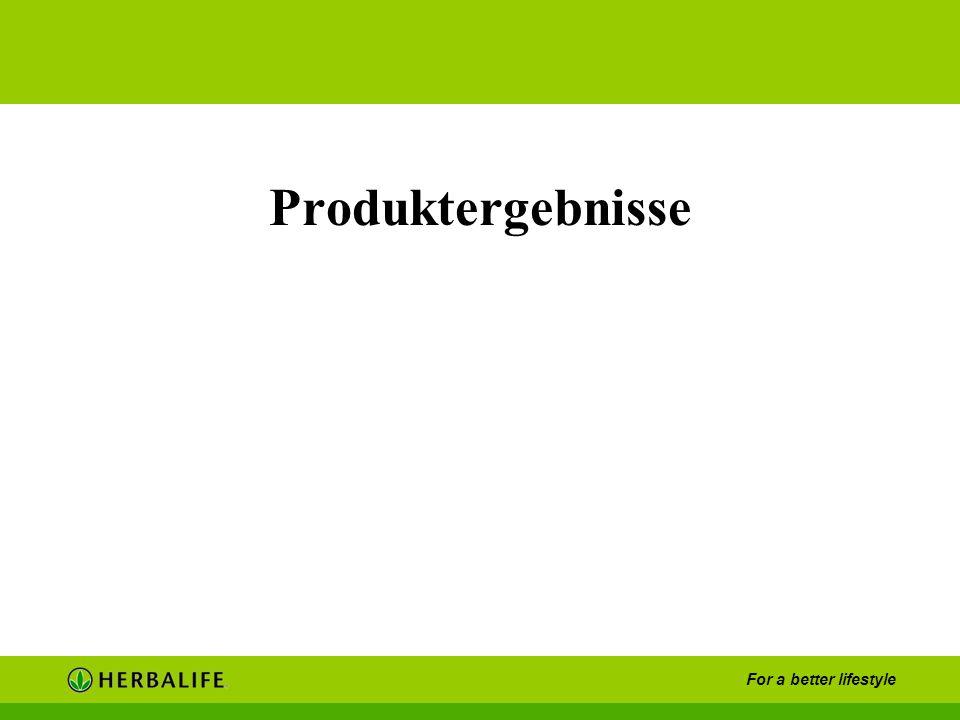 Produktergebnisse