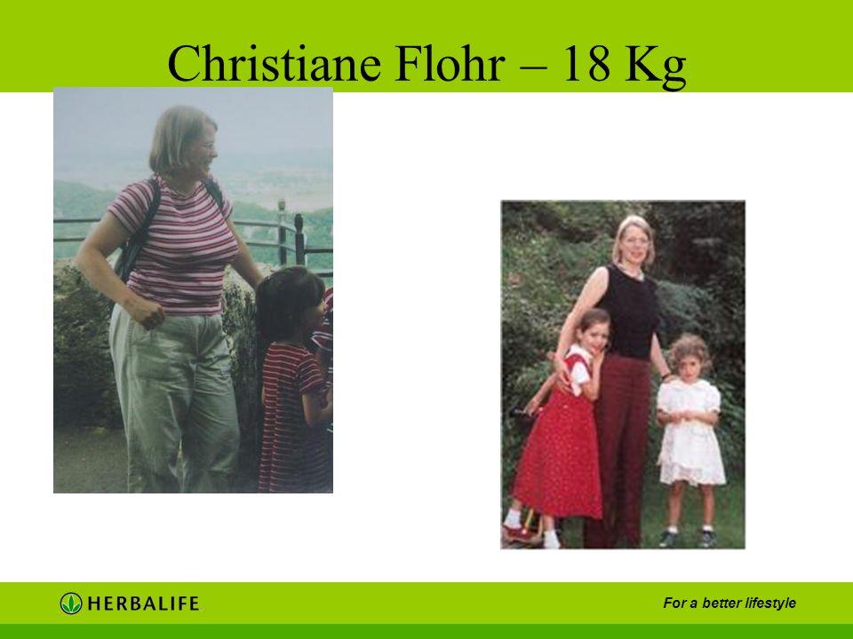 Christiane Flohr – 18 Kg