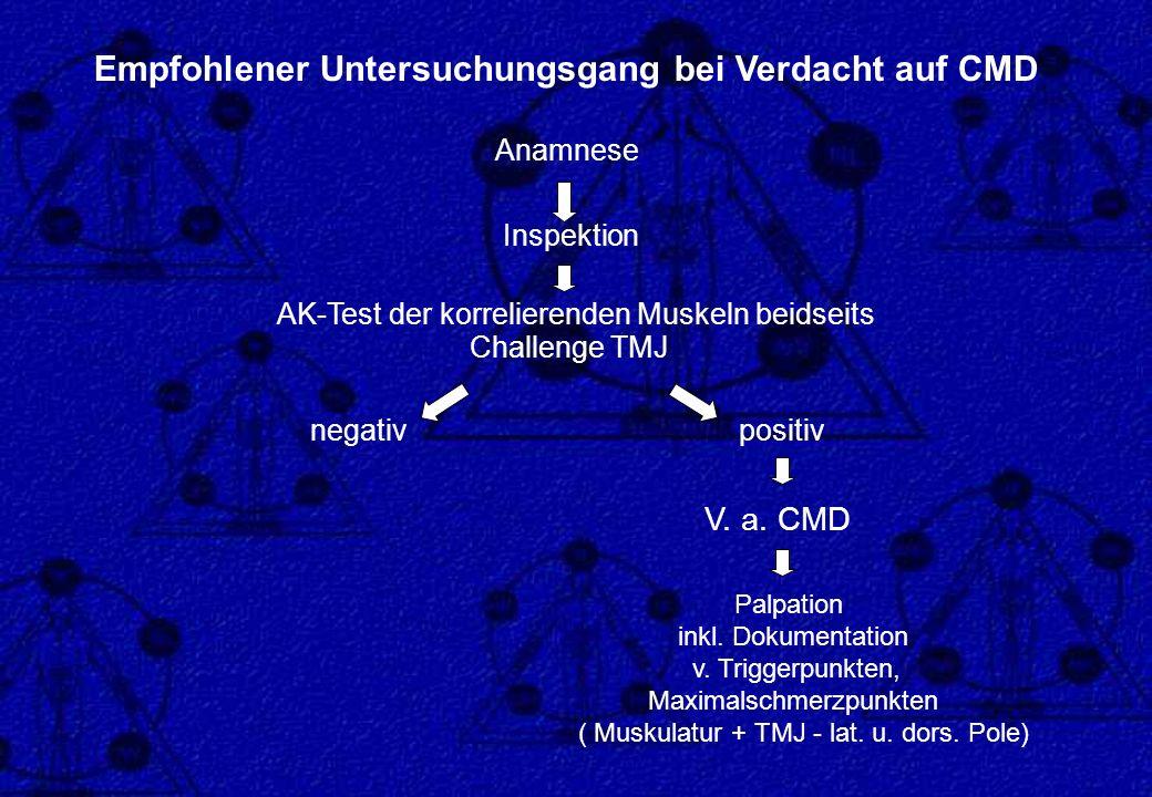 Empfohlener Untersuchungsgang bei Verdacht auf CMD