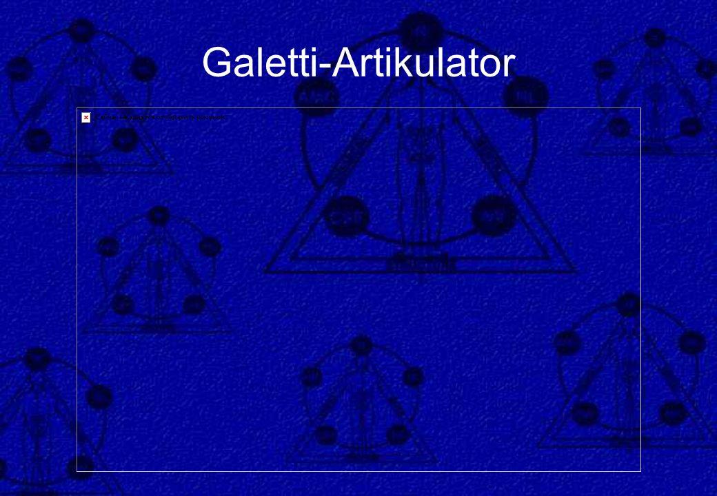Galetti-Artikulator