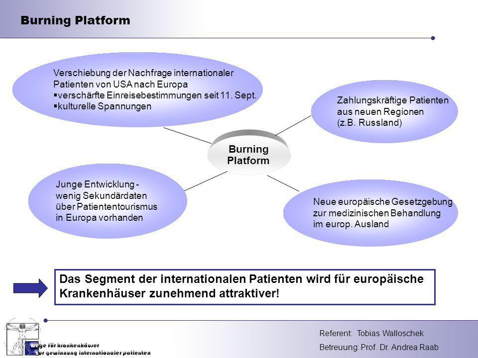 Burning Platform Verschiebung der Nachfrage internationaler. Patienten von USA nach Europa. verschärfte Einreisebestimmungen seit 11. Sept.