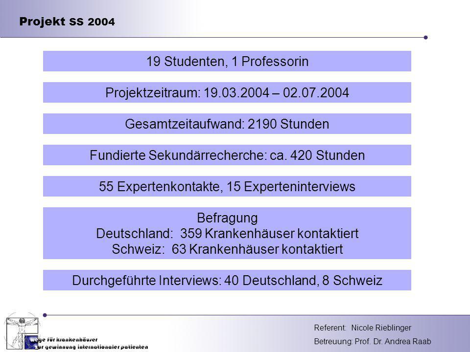 19 Studenten, 1 Professorin
