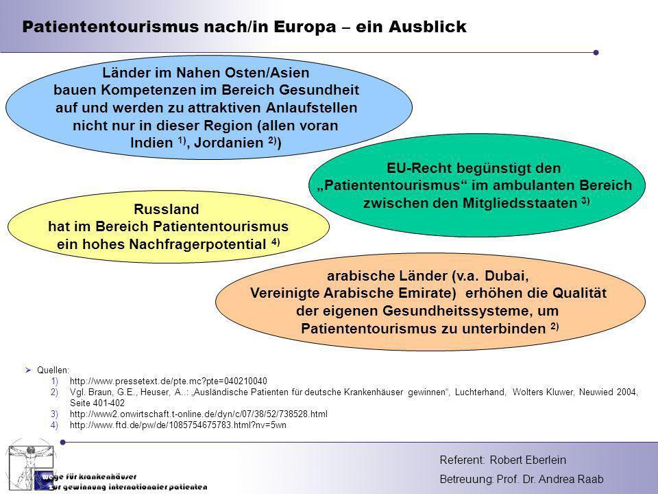 Patiententourismus nach/in Europa – ein Ausblick