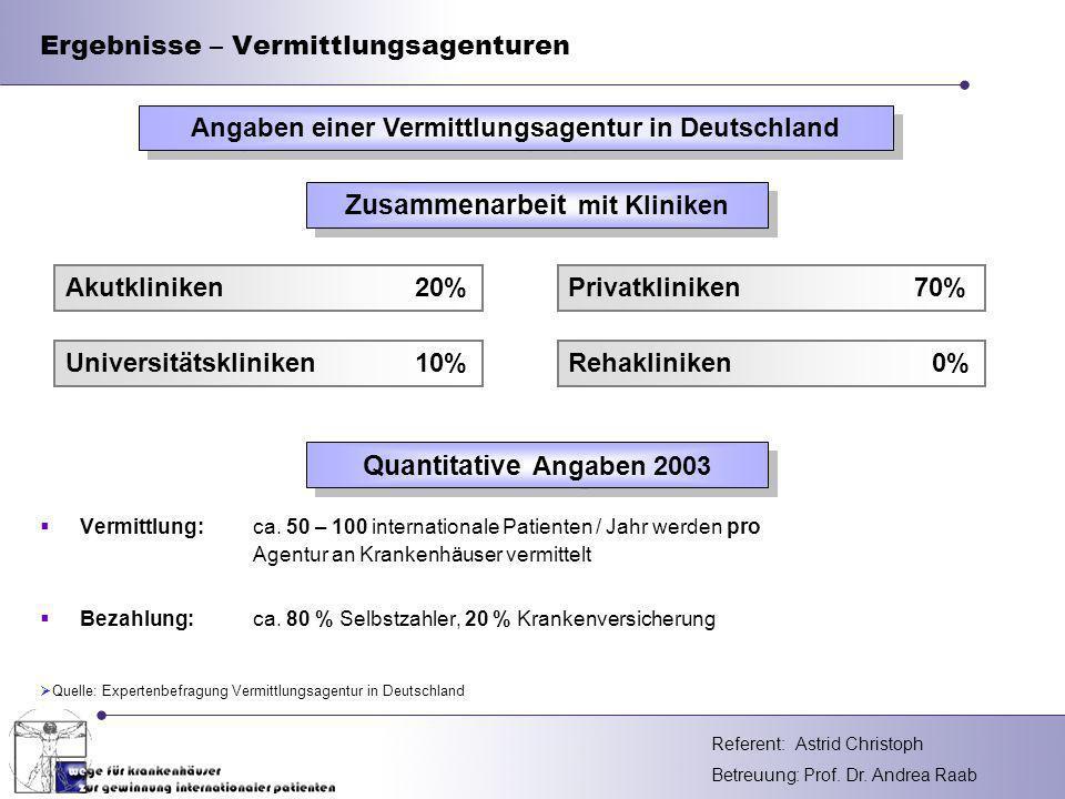 Ergebnisse – Vermittlungsagenturen