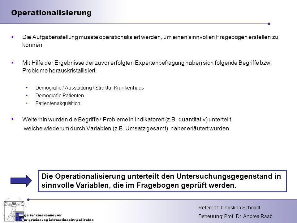 Operationalisierung Die Aufgabenstellung musste operationalisiert werden, um einen sinnvollen Fragebogen erstellen zu können.