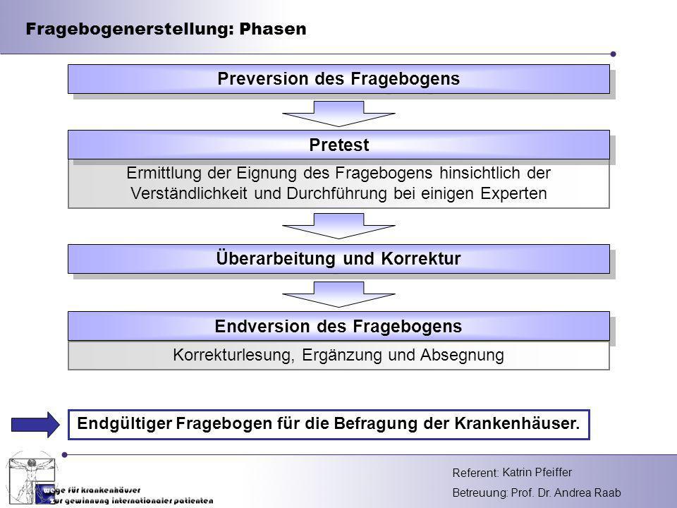 Fragebogenerstellung: Phasen