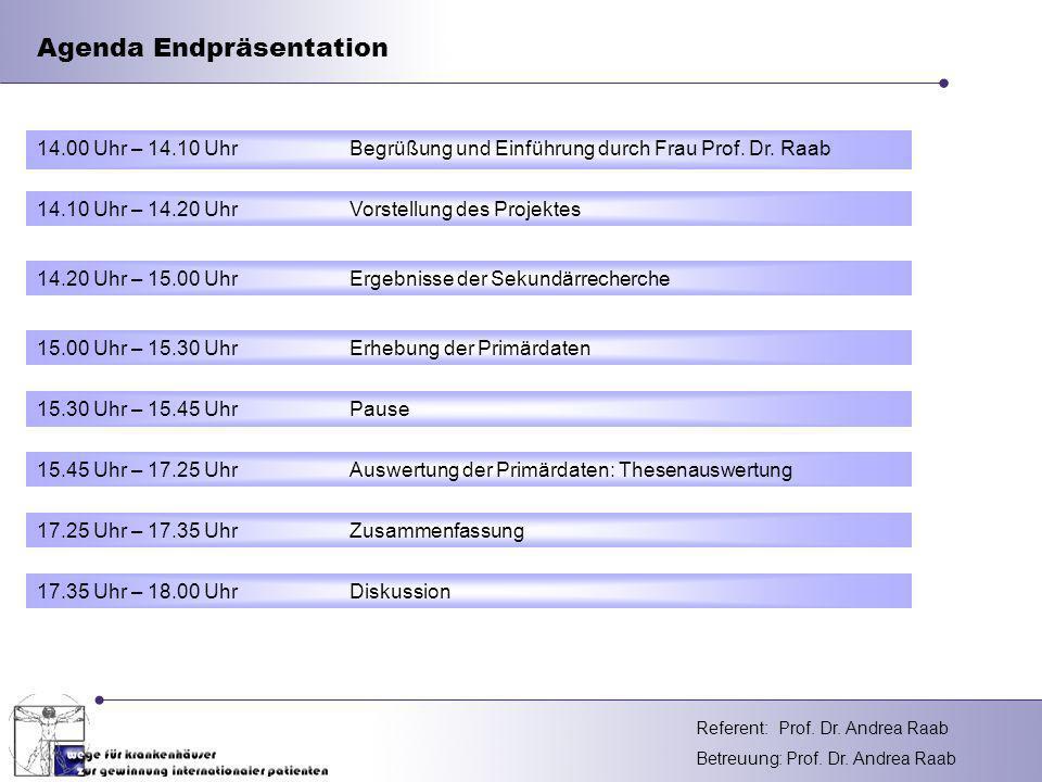 Agenda Endpräsentation