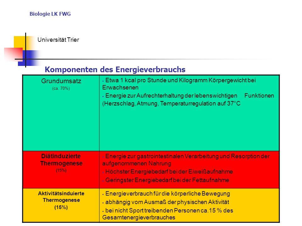 Diätinduzierte Thermogenese Aktivitätsinduierte Thermogenese