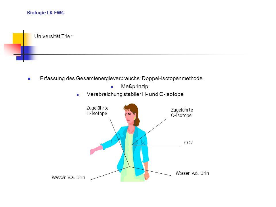 Verabreichung stabiler H- und O-Isotope