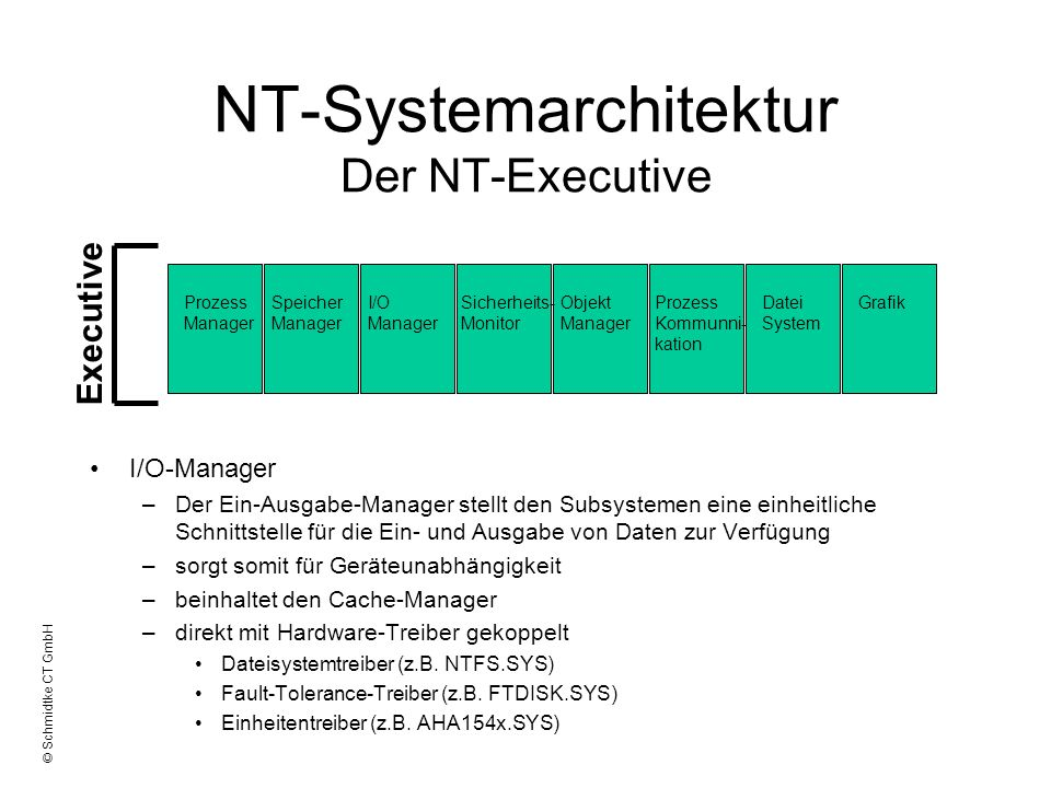 NT-Systemarchitektur Der NT-Executive