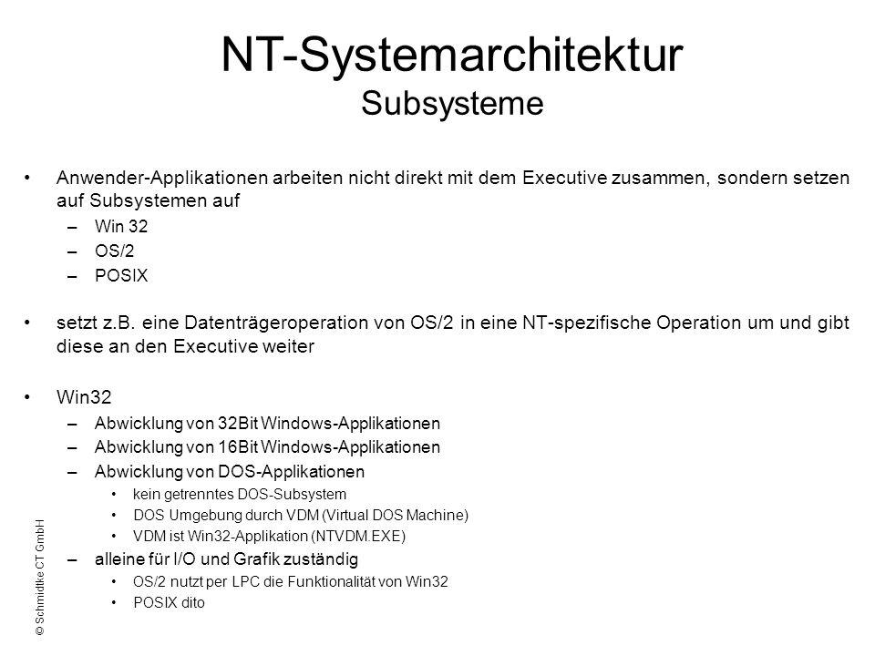 NT-Systemarchitektur Subsysteme