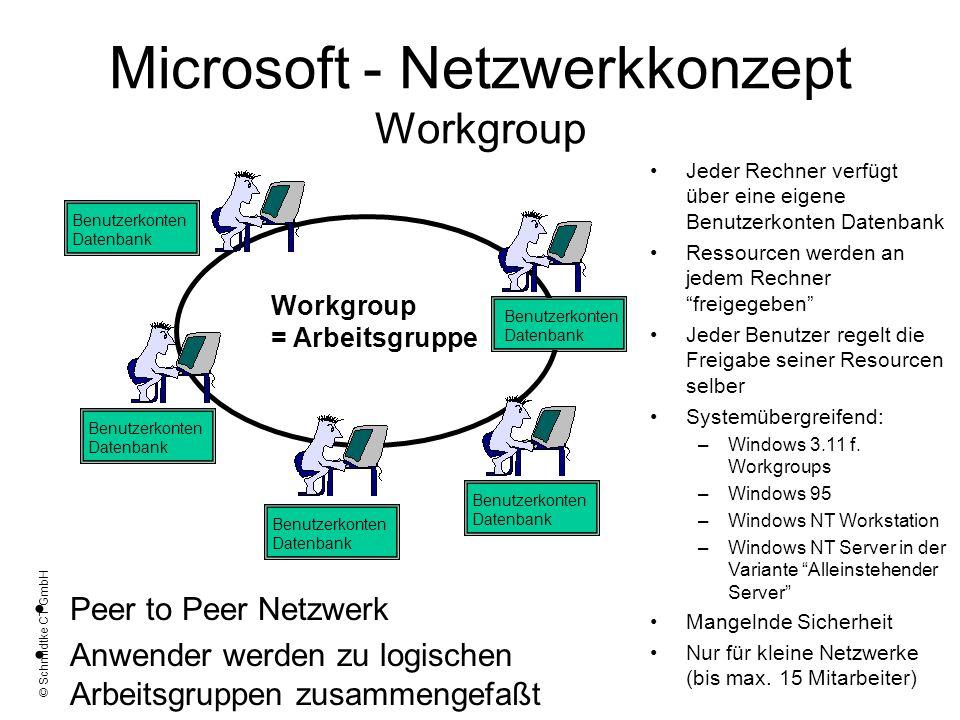 Microsoft - Netzwerkkonzept Workgroup