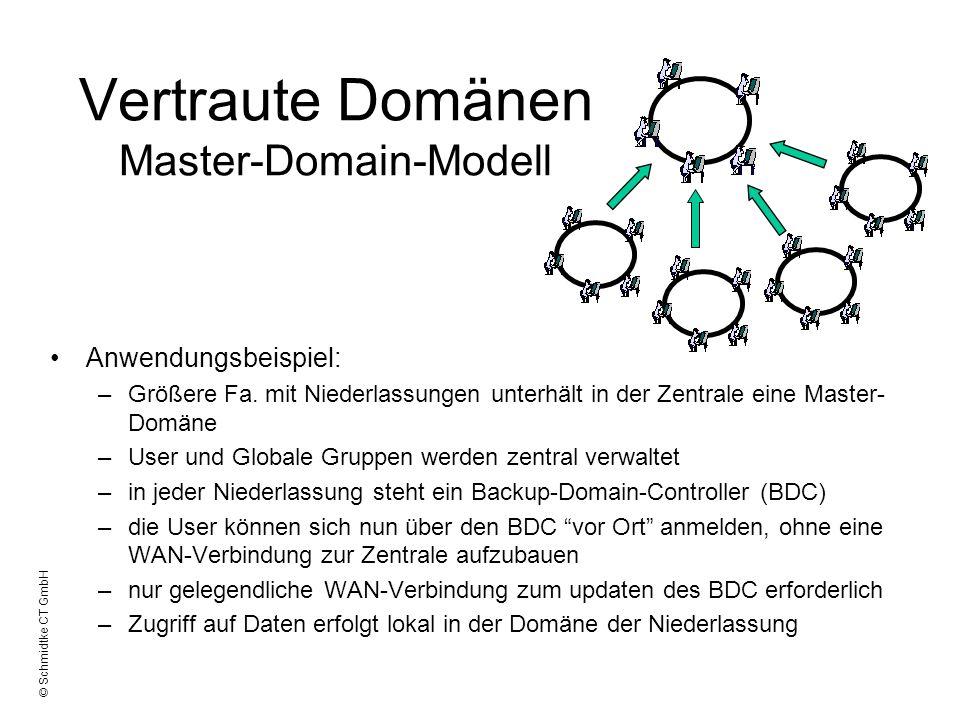 Vertraute Domänen Master-Domain-Modell