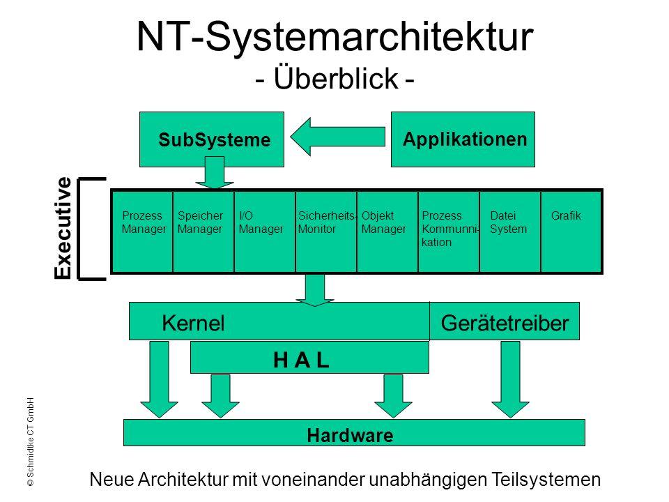 NT-Systemarchitektur - Überblick -