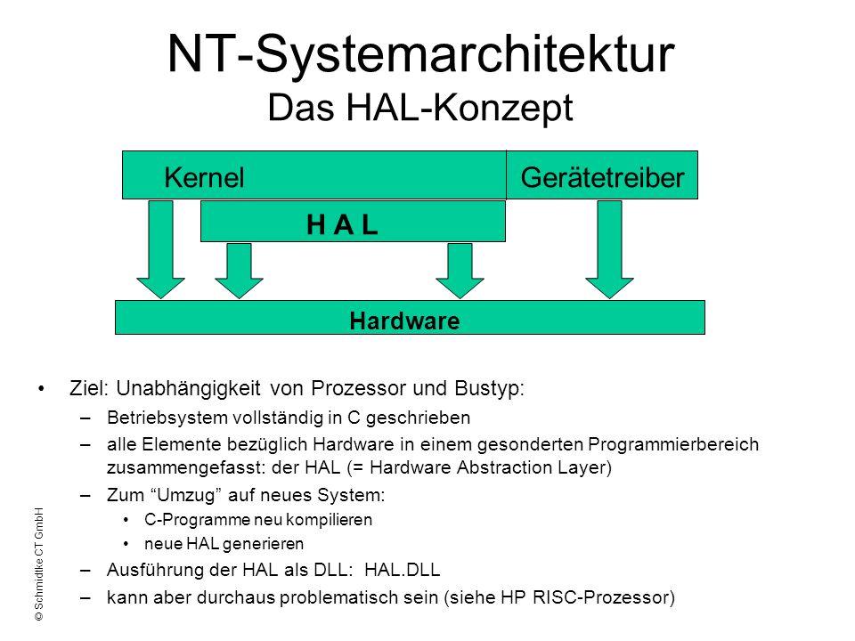 NT-Systemarchitektur Das HAL-Konzept
