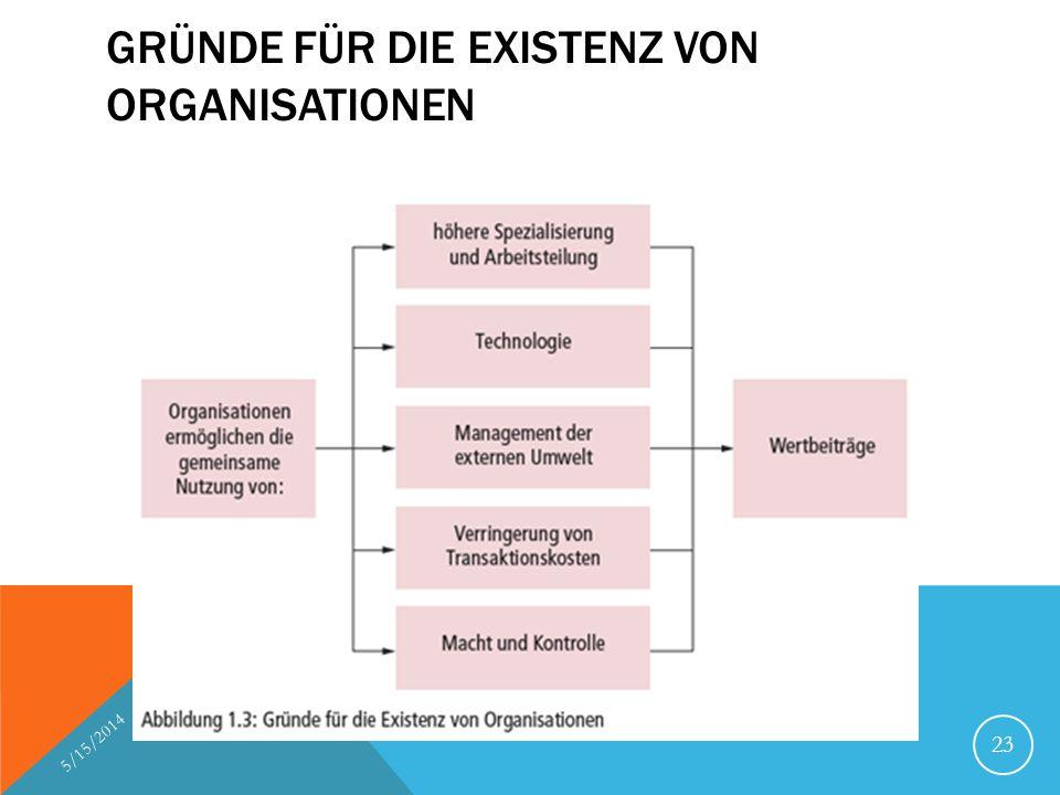 Gründe für die Existenz von Organisationen