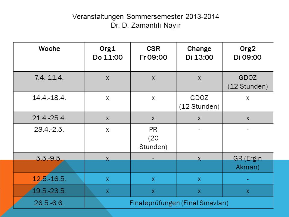 Woche Org1 Do 11:00 CSR Fr 09:00 Change Di 13:00 Org2 Di 09:00