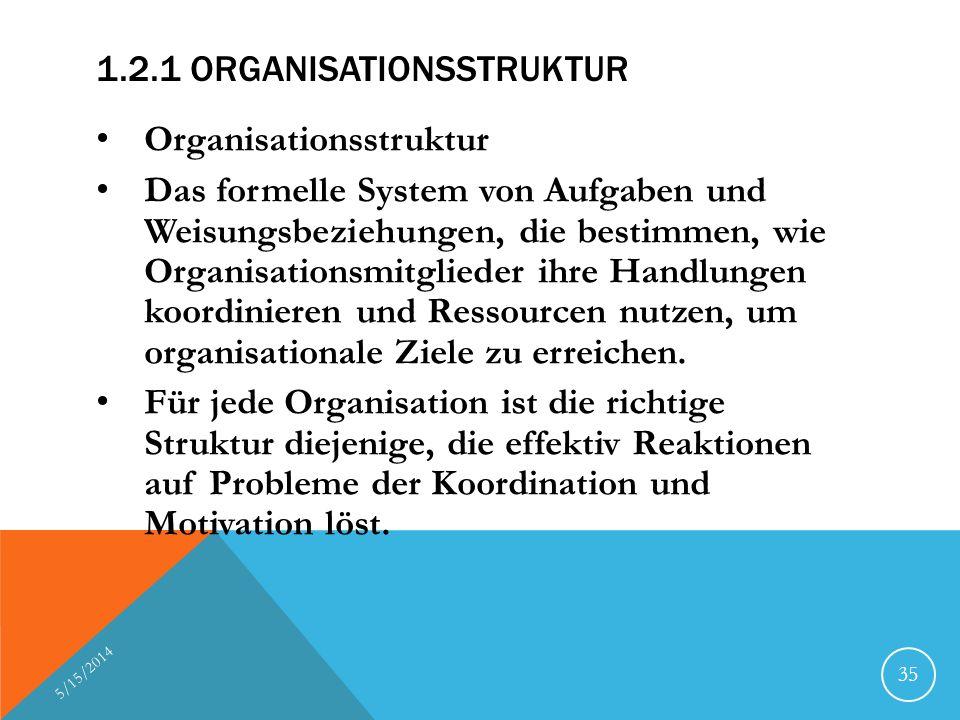 1.2.1 Organisationsstruktur