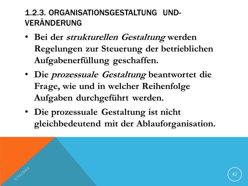 1.2.3. Organisationsgestaltung und- Veränderung