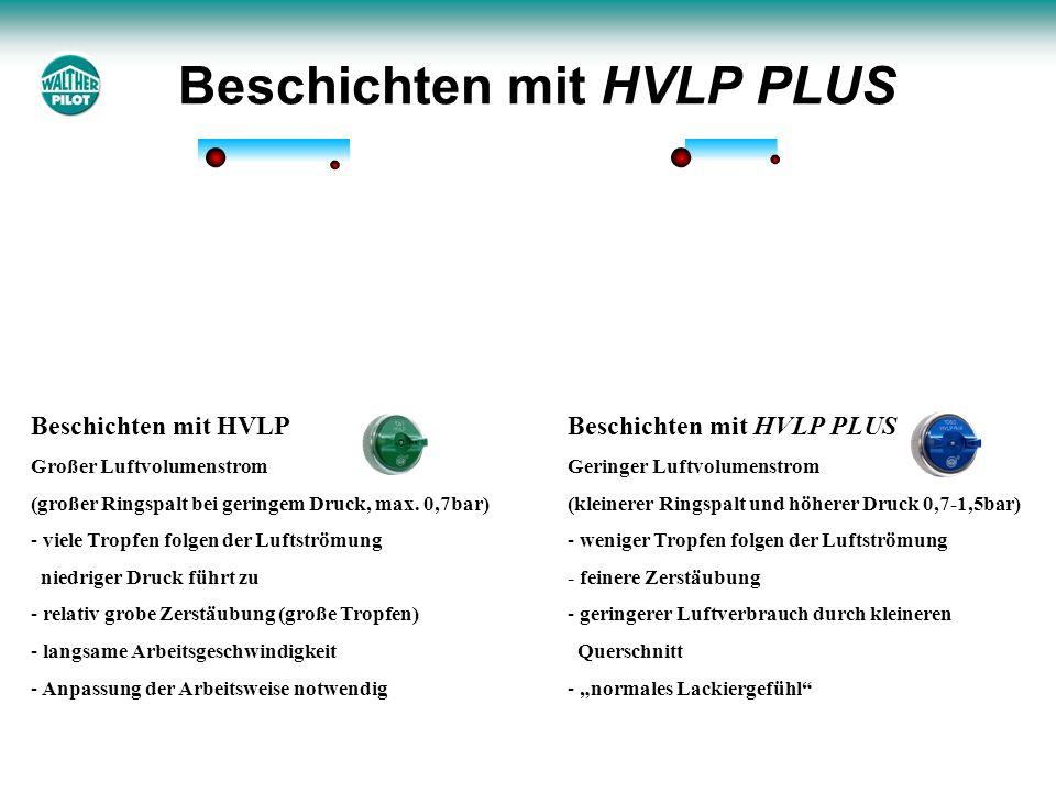 Beschichten mit HVLP PLUS