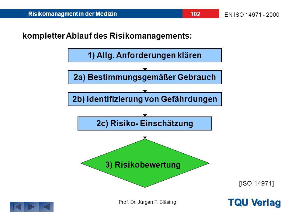 kompletter Ablauf des Risikomanagements: