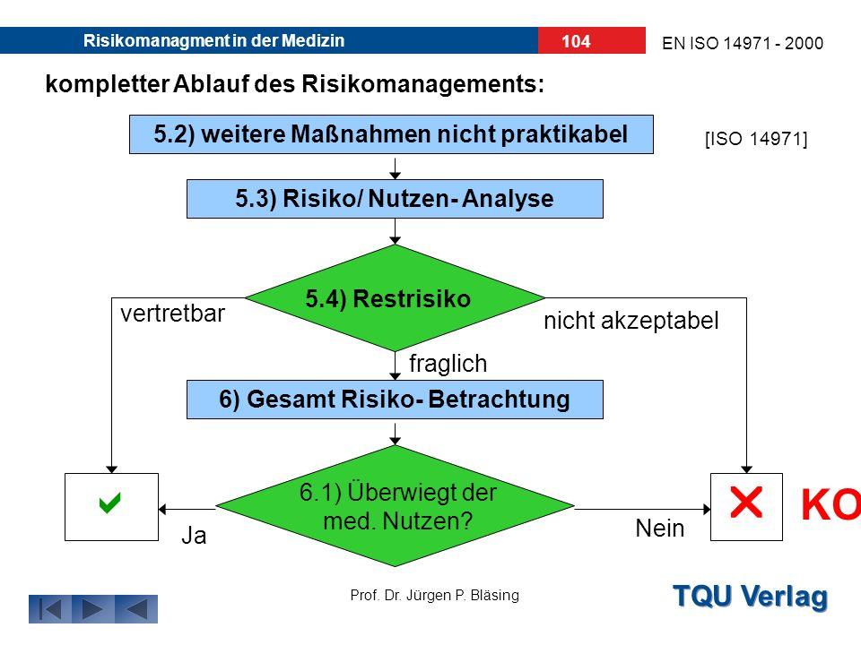   KO kompletter Ablauf des Risikomanagements:
