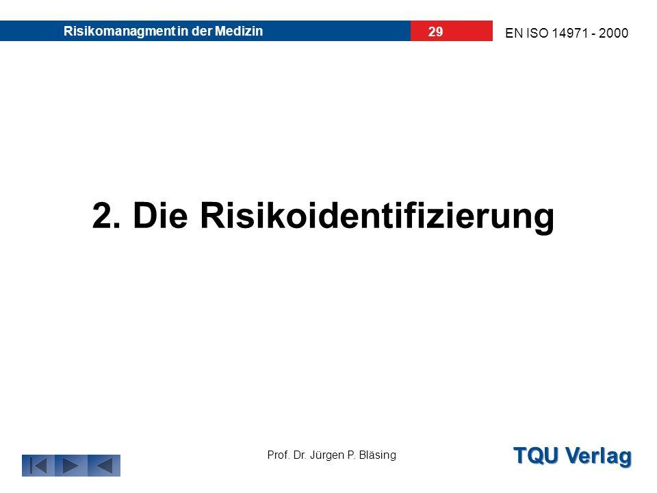 2. Die Risikoidentifizierung