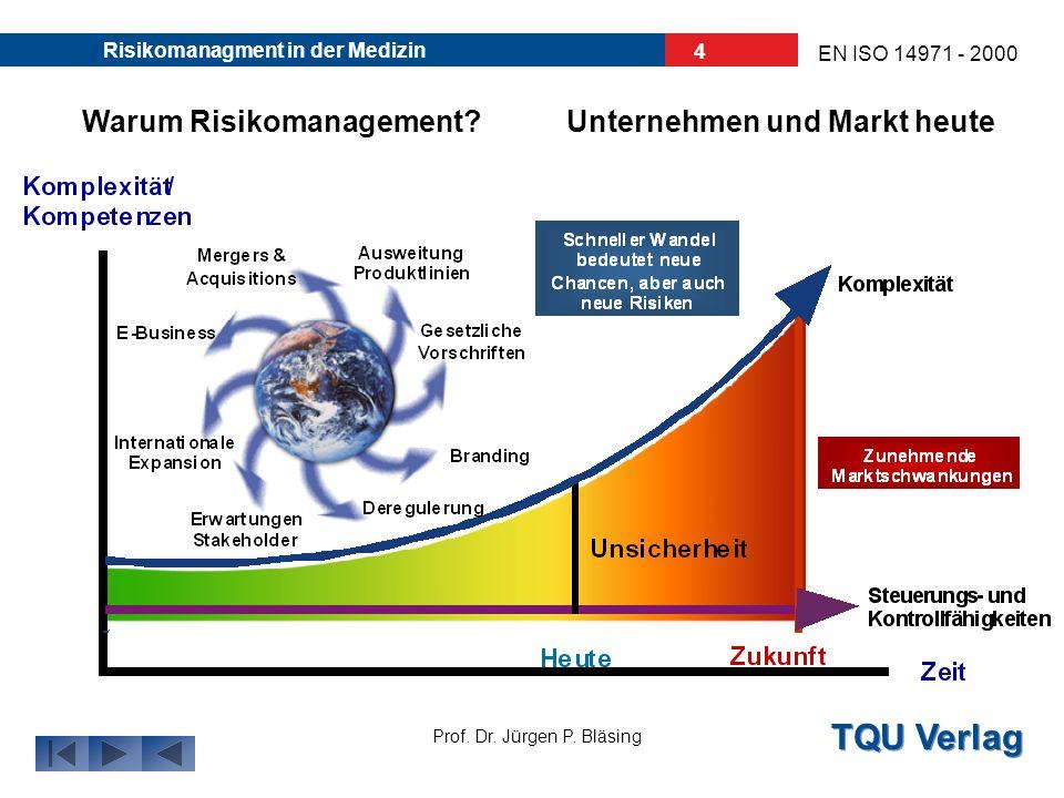 Unternehmen und Markt heute