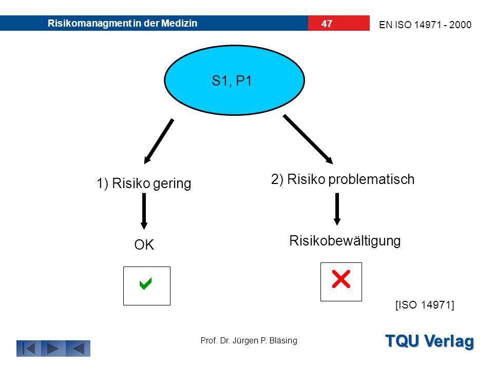 2) Risiko problematisch