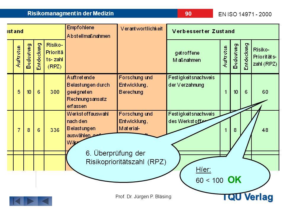 Risikoprioritätszahl (RPZ)