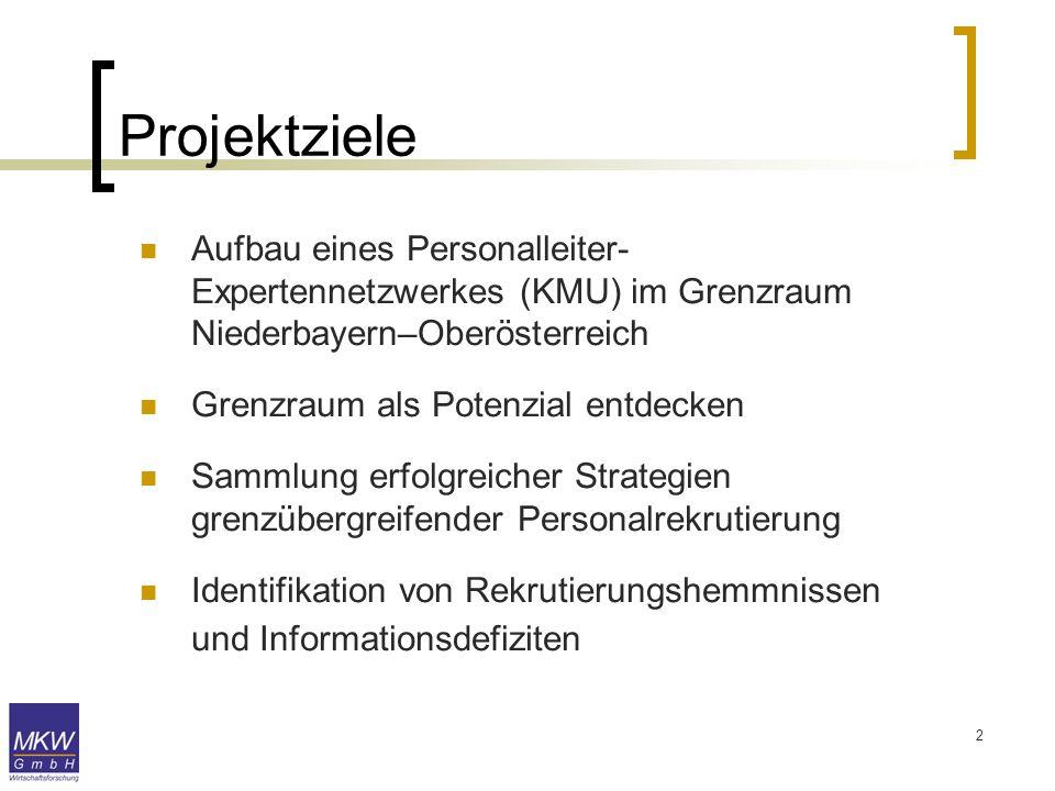 Projektziele Aufbau eines Personalleiter- Expertennetzwerkes (KMU) im Grenzraum Niederbayern–Oberösterreich.