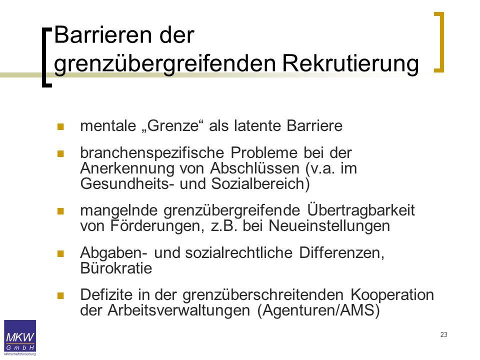 Barrieren der grenzübergreifenden Rekrutierung