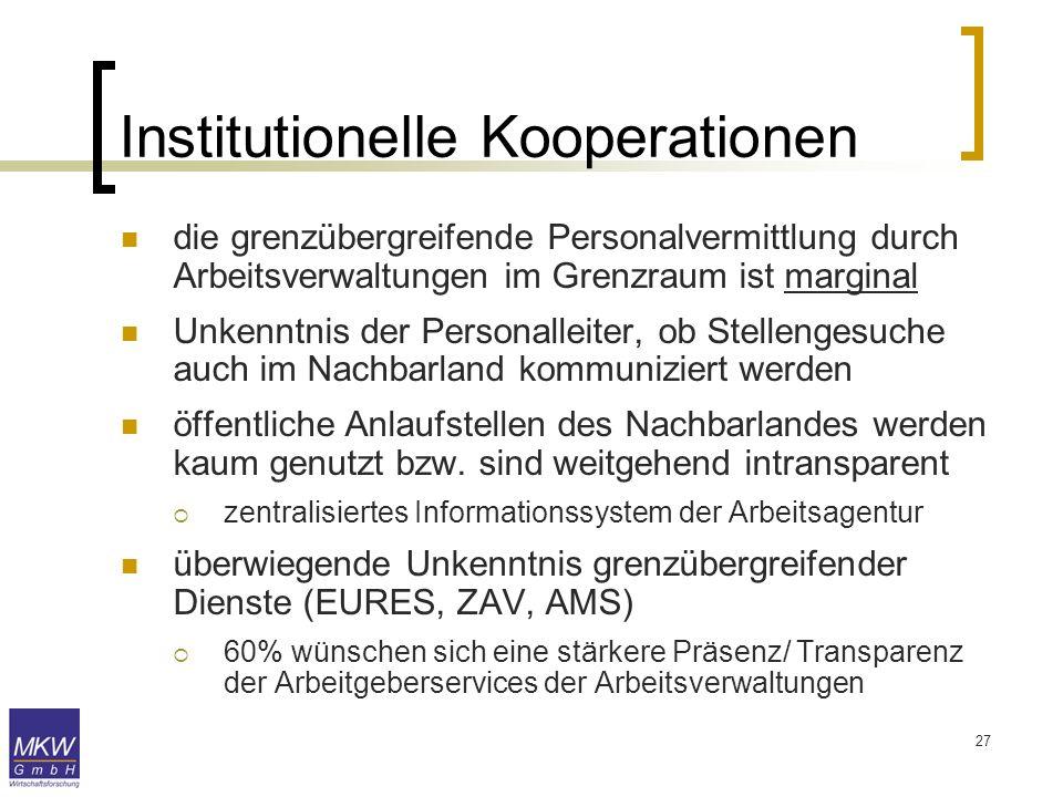 Institutionelle Kooperationen