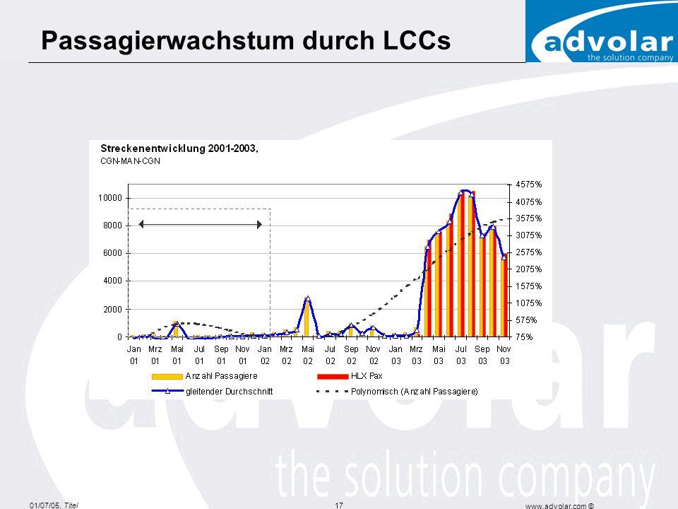 Passagierwachstum durch LCCs