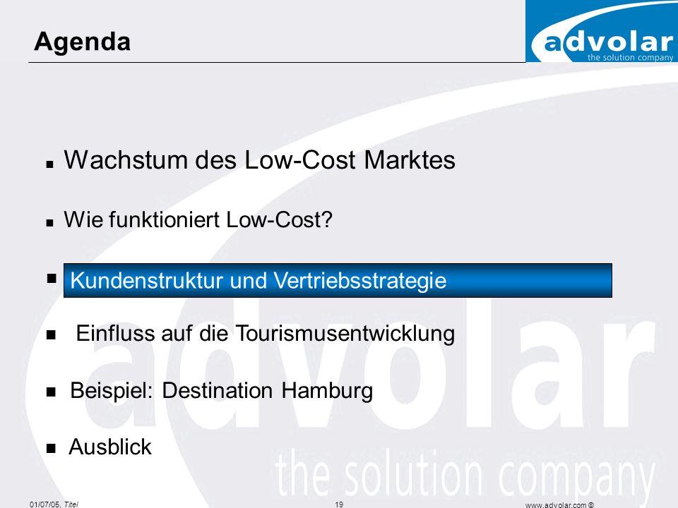 Agenda Kundenstruktur und Vertriebsstrategie
