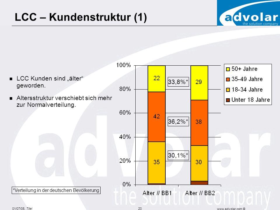 LCC – Kundenstruktur (1)