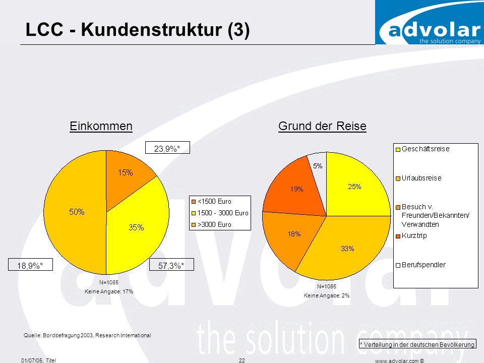 LCC - Kundenstruktur (3)