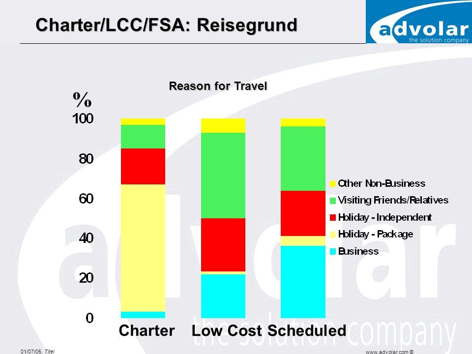 Charter/LCC/FSA: Reisegrund