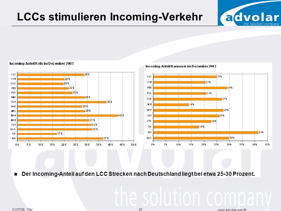LCCs stimulieren Incoming-Verkehr