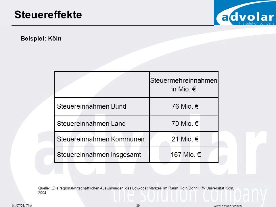Steuereffekte Steuermehreinnahmen in Mio. € Steuereinnahmen Bund
